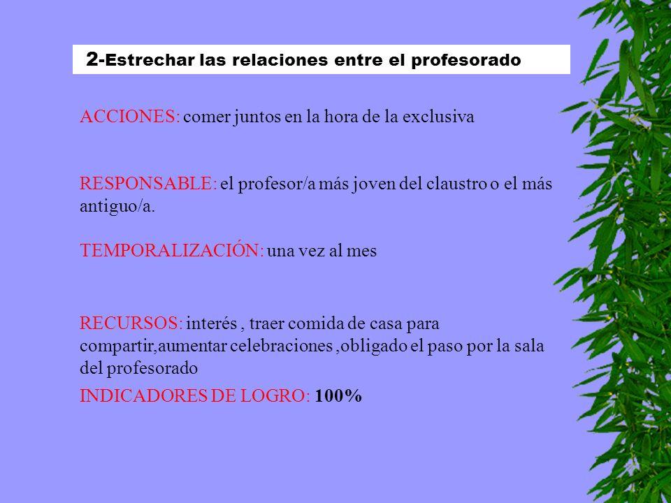 2-Estrechar las relaciones entre el profesorado