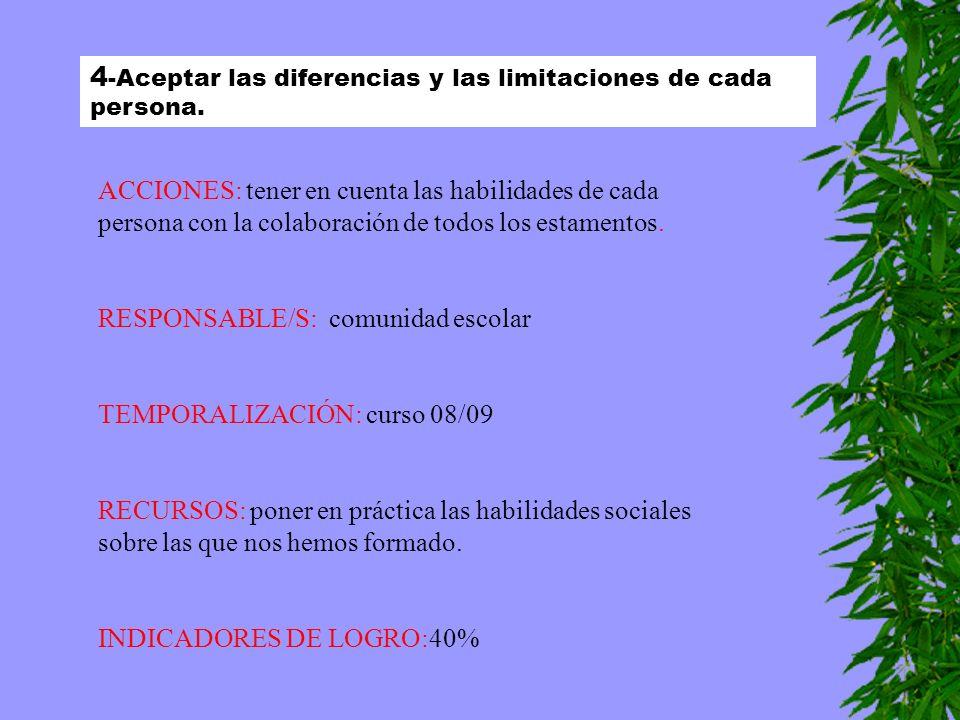 4-Aceptar las diferencias y las limitaciones de cada persona.