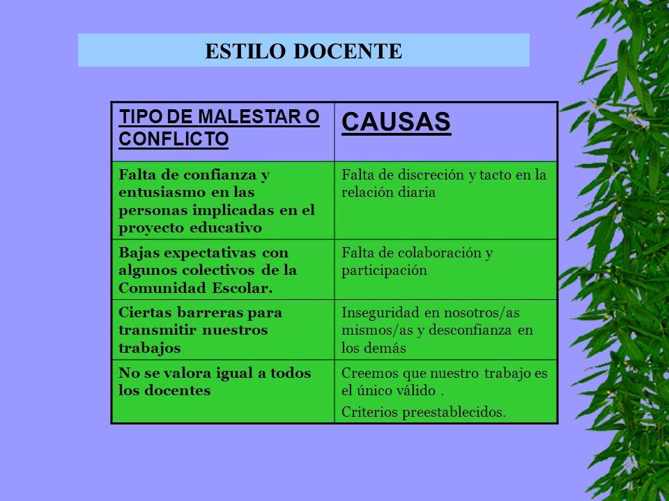 CAUSAS ESTILO DOCENTE TIPO DE MALESTAR O CONFLICTO