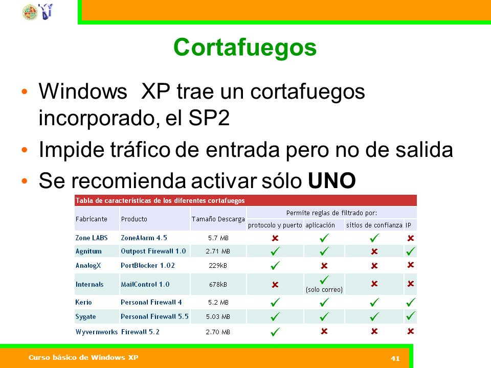 Cortafuegos Windows XP trae un cortafuegos incorporado, el SP2