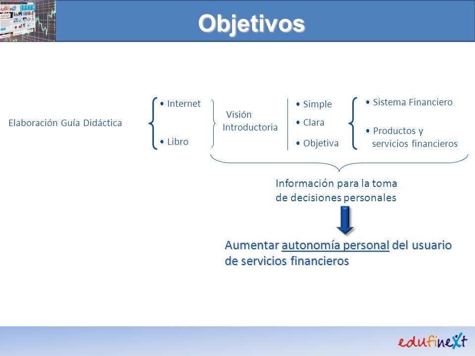 Objetivos Elaboración Guía Didáctica. Internet. Libro. Simple. Clara. Objetiva. Sistema Financiero.