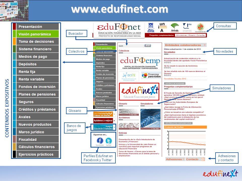 www.edufinet.com CONTENIDOS EXPOSITIVOS