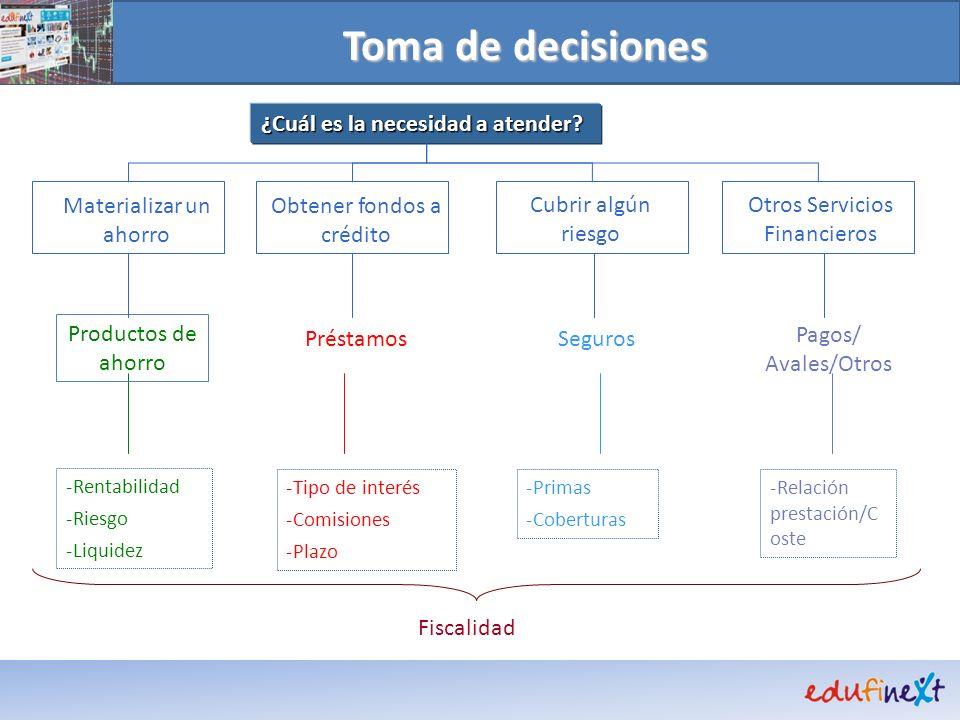 Toma de decisiones ¿Cuál es la necesidad a atender