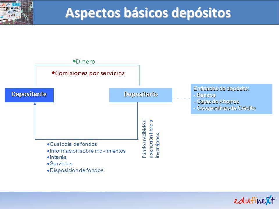 Aspectos básicos depósitos
