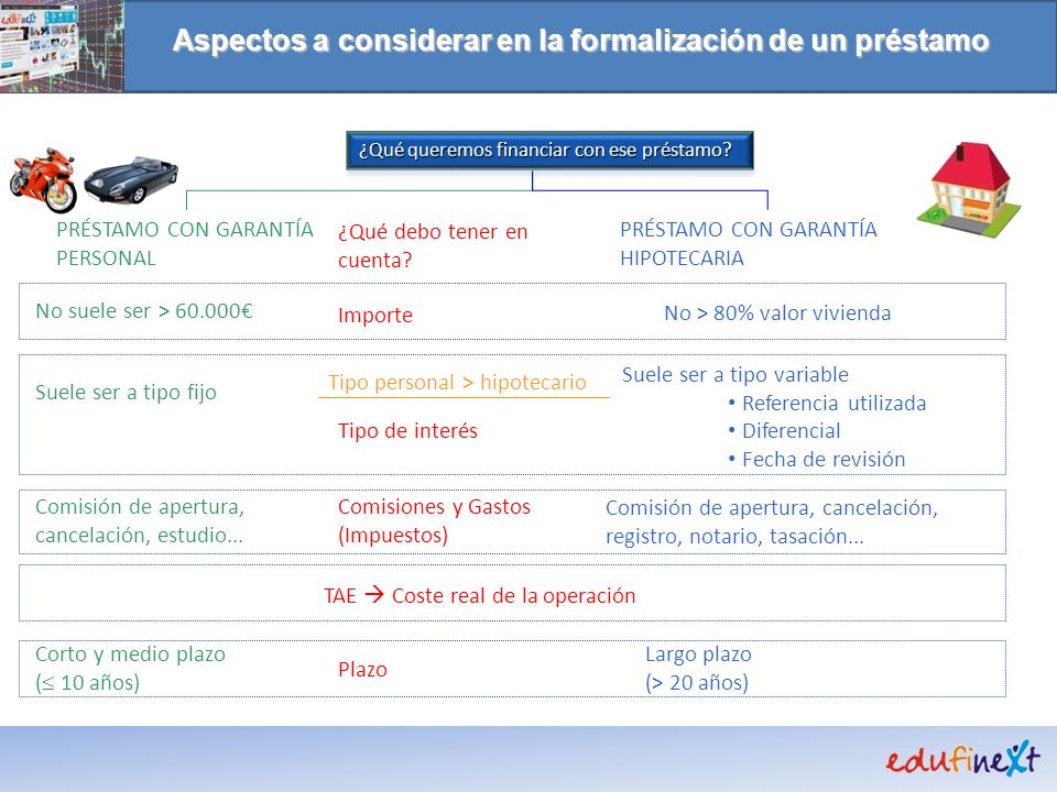 Aspectos a considerar en la formalización de un préstamo