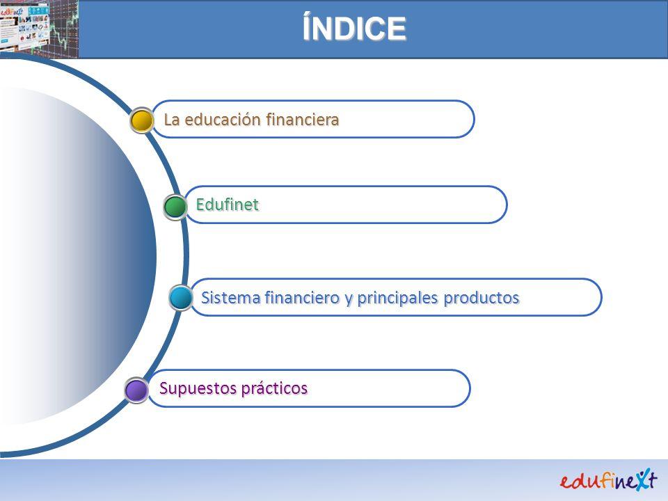 ÍNDICE La educación financiera Edufinet