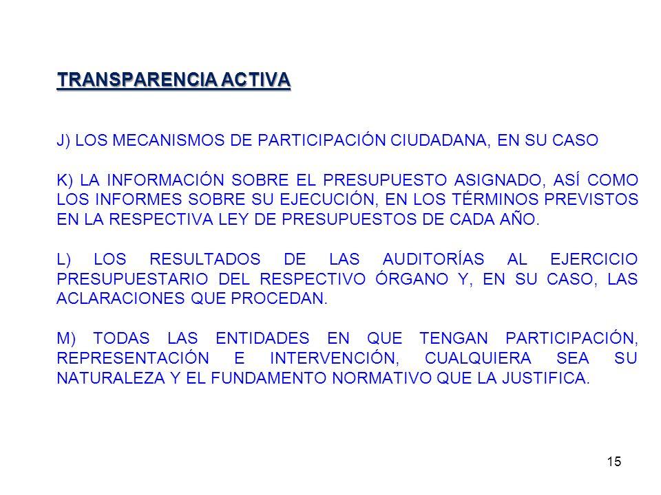 TRANSPARENCIA ACTIVA J) LOS MECANISMOS DE PARTICIPACIÓN CIUDADANA, EN SU CASO.
