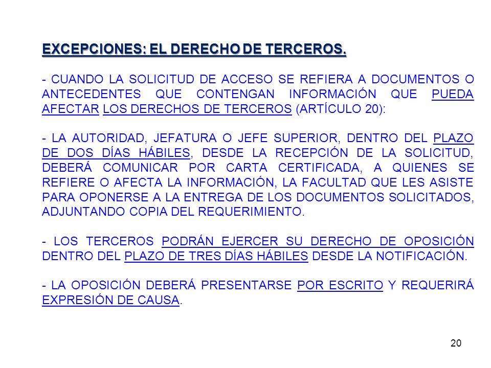 EXCEPCIONES: EL DERECHO DE TERCEROS.