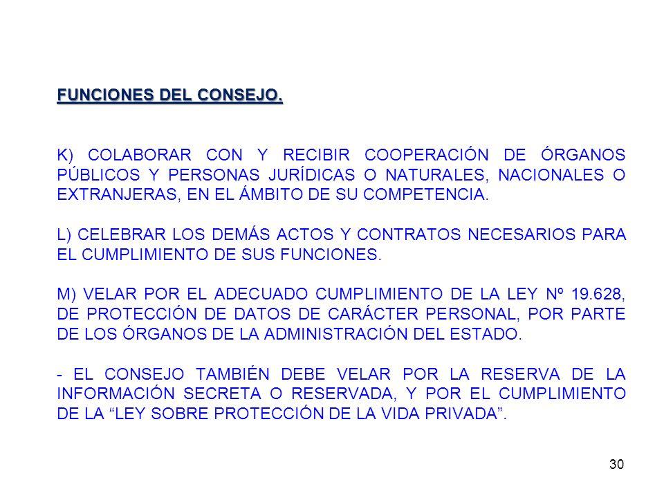 FUNCIONES DEL CONSEJO.