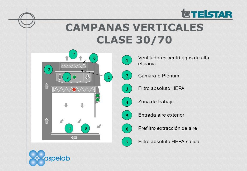 CAMPANAS VERTICALES CLASE 30/70