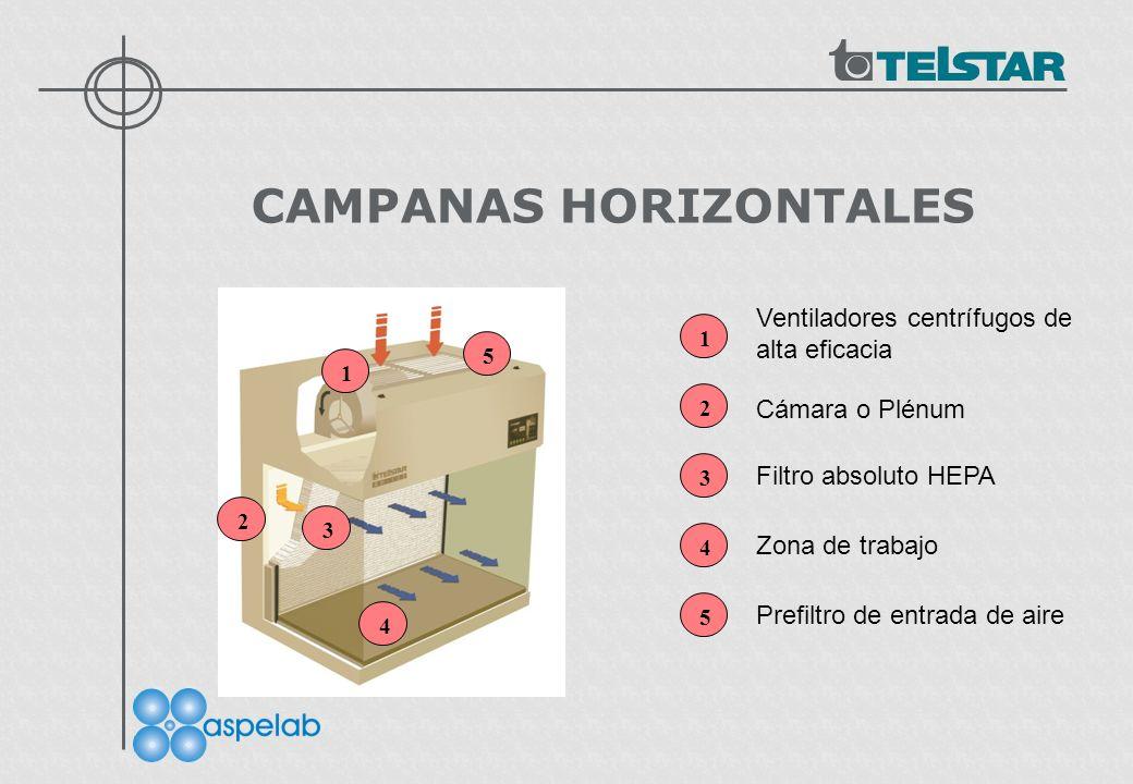 CAMPANAS HORIZONTALES