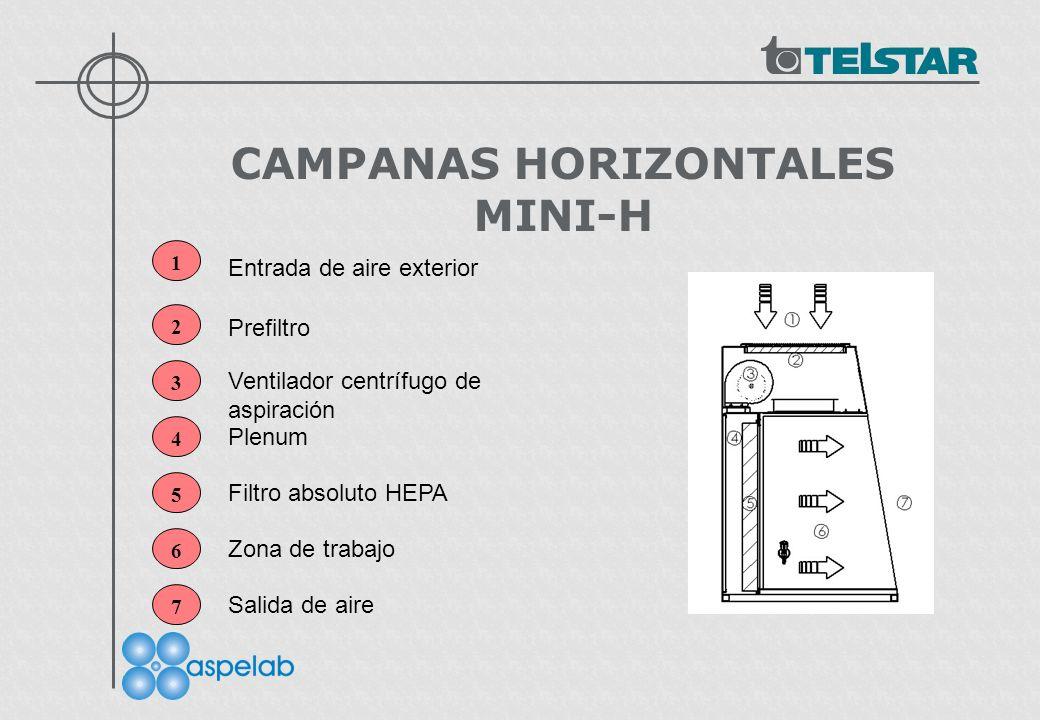 CAMPANAS HORIZONTALES MINI-H
