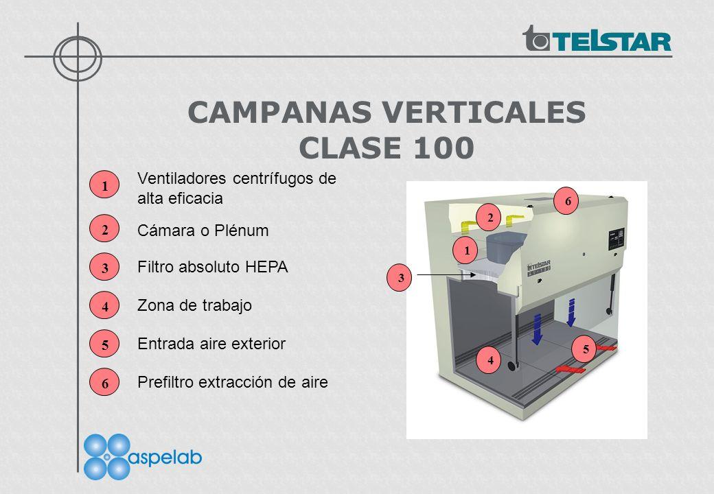 CAMPANAS VERTICALES CLASE 100