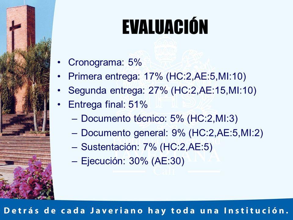 EVALUACIÓN Cronograma: 5% Primera entrega: 17% (HC:2,AE:5,MI:10)