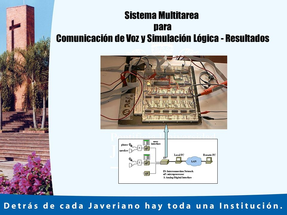 Sistema Multitarea para Comunicación de Voz y Simulación Lógica - Resultados