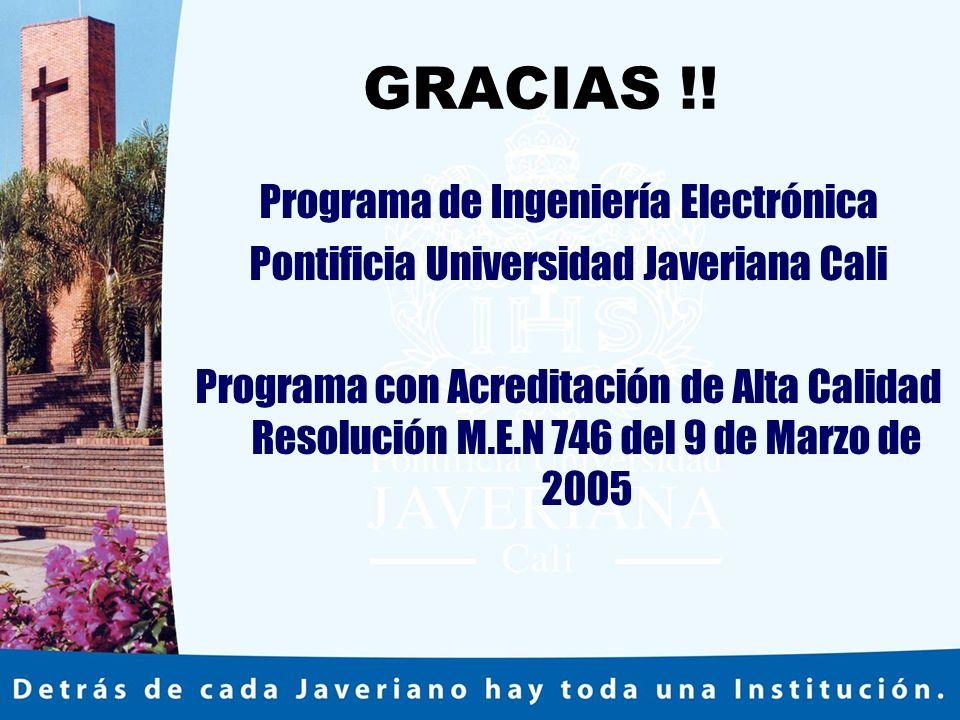 GRACIAS !! Programa de Ingeniería Electrónica