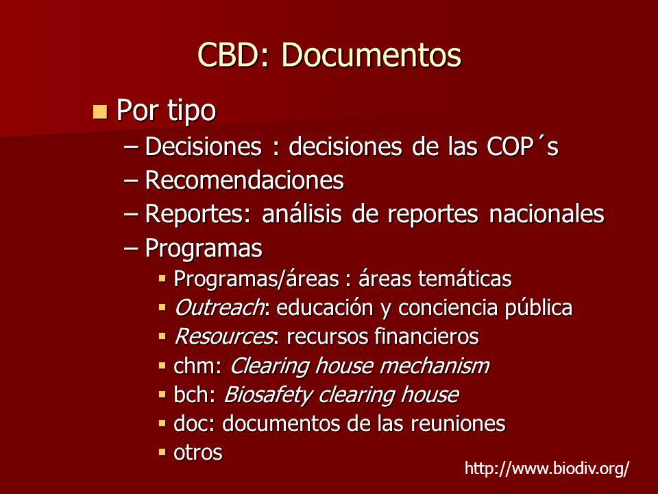 CBD: Documentos Por tipo Decisiones : decisiones de las COP´s