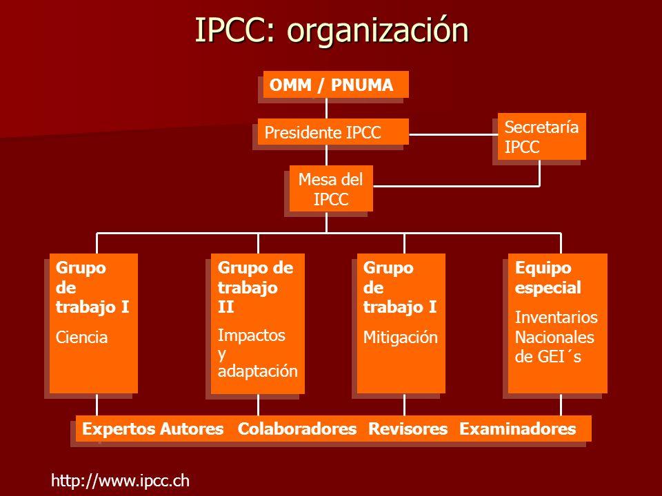 IPCC: organización OMM / PNUMA Presidente IPCC Secretaría IPCC