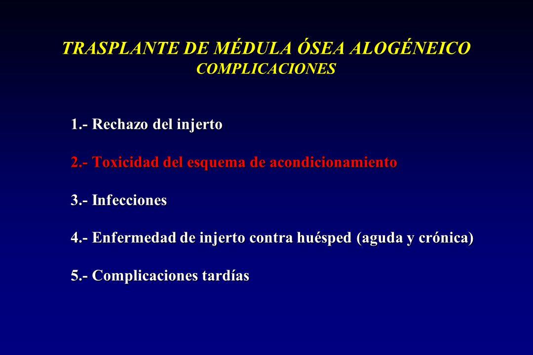TRASPLANTE DE MÉDULA ÓSEA ALOGÉNEICO COMPLICACIONES