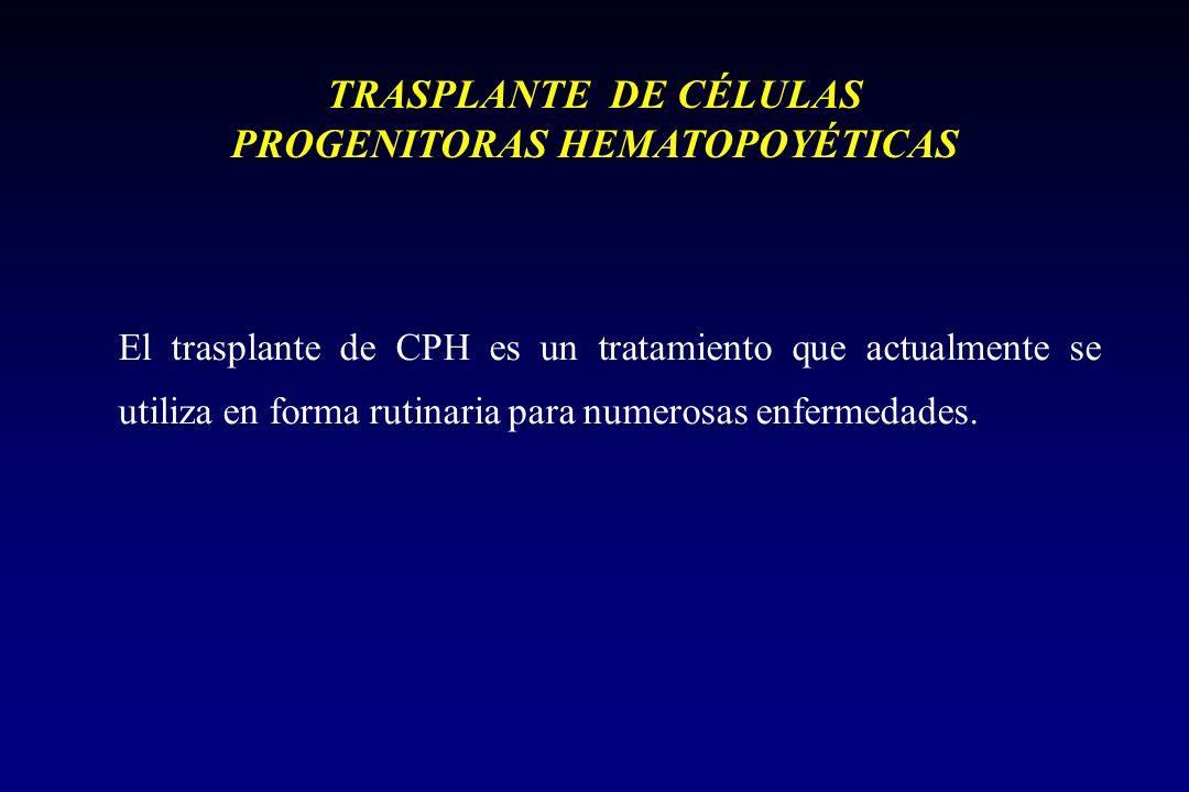 PROGENITORAS HEMATOPOYÉTICAS