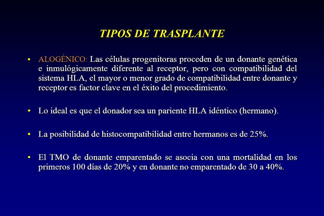 TIPOS DE TRASPLANTE