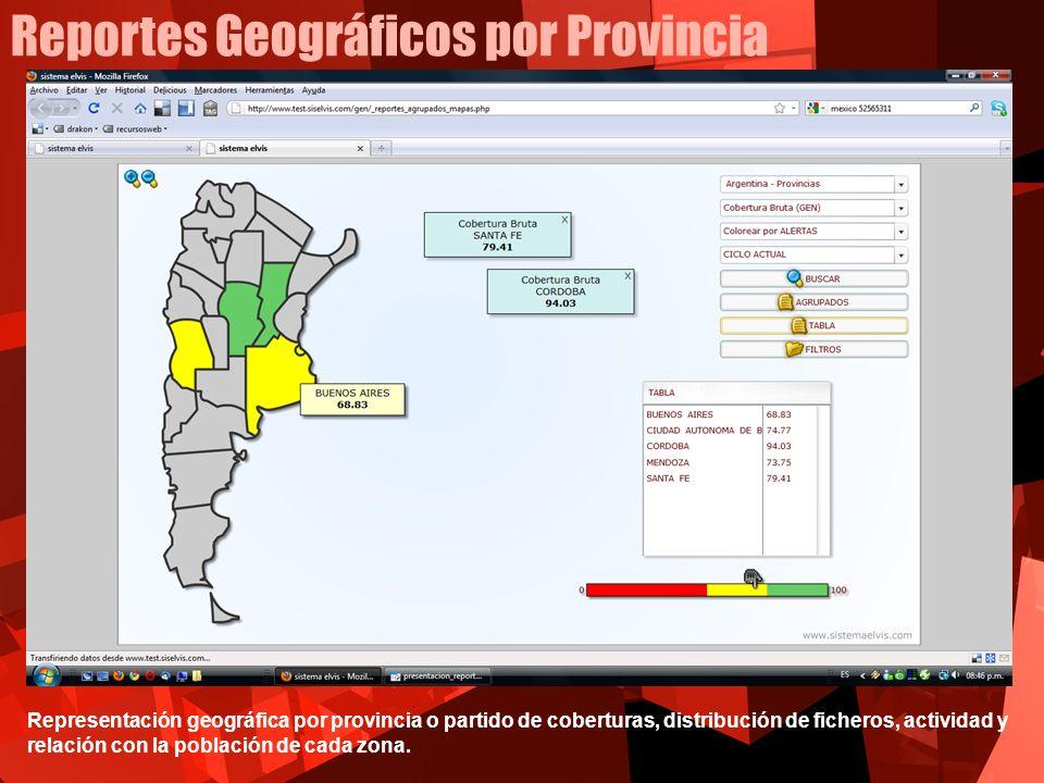 Reportes Geográficos por Provincia