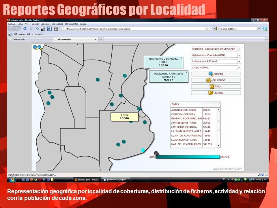Reportes Geográficos por Localidad