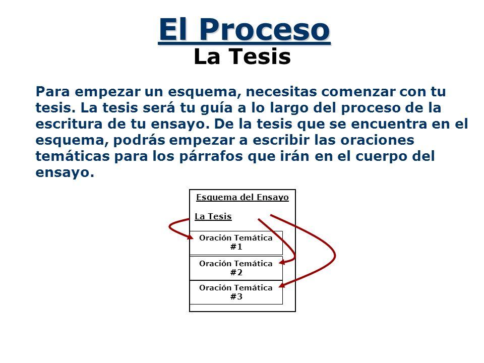 El Proceso La Tesis.