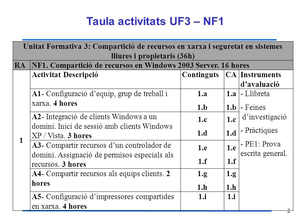 Taula activitats UF3 – NF1
