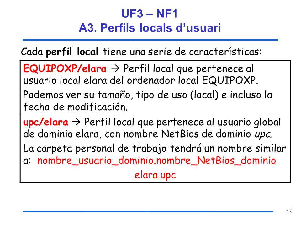 UF3 – NF1 A3. Perfils locals d'usuari