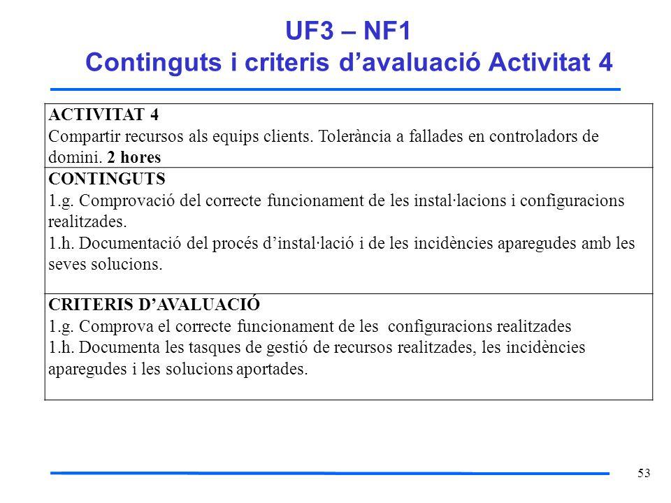 UF3 – NF1 Continguts i criteris d'avaluació Activitat 4