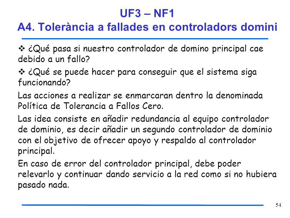 UF3 – NF1 A4. Tolerància a fallades en controladors domini