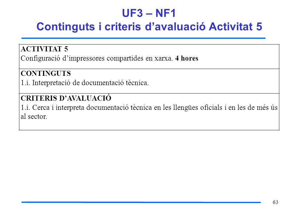 UF3 – NF1 Continguts i criteris d'avaluació Activitat 5