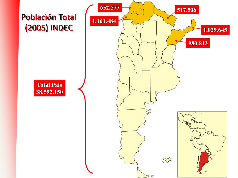 Población Total (2005) INDEC