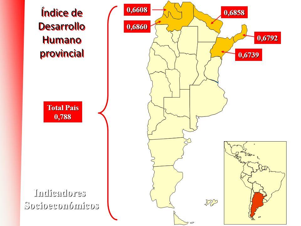 Índice de Desarrollo Humano provincial