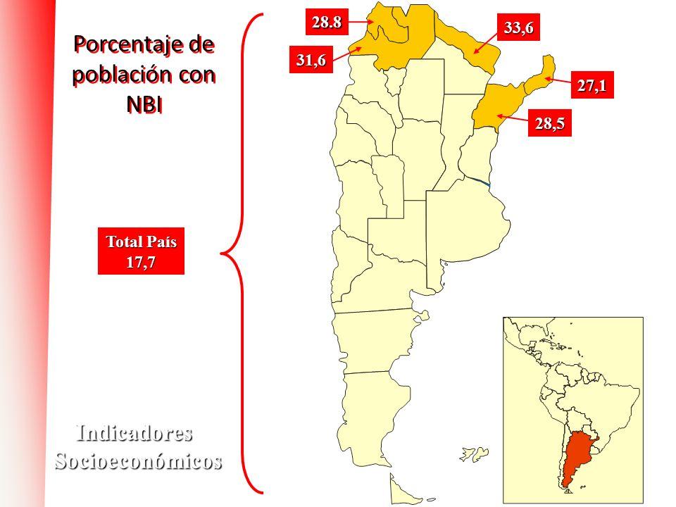 Porcentaje de población con NBI