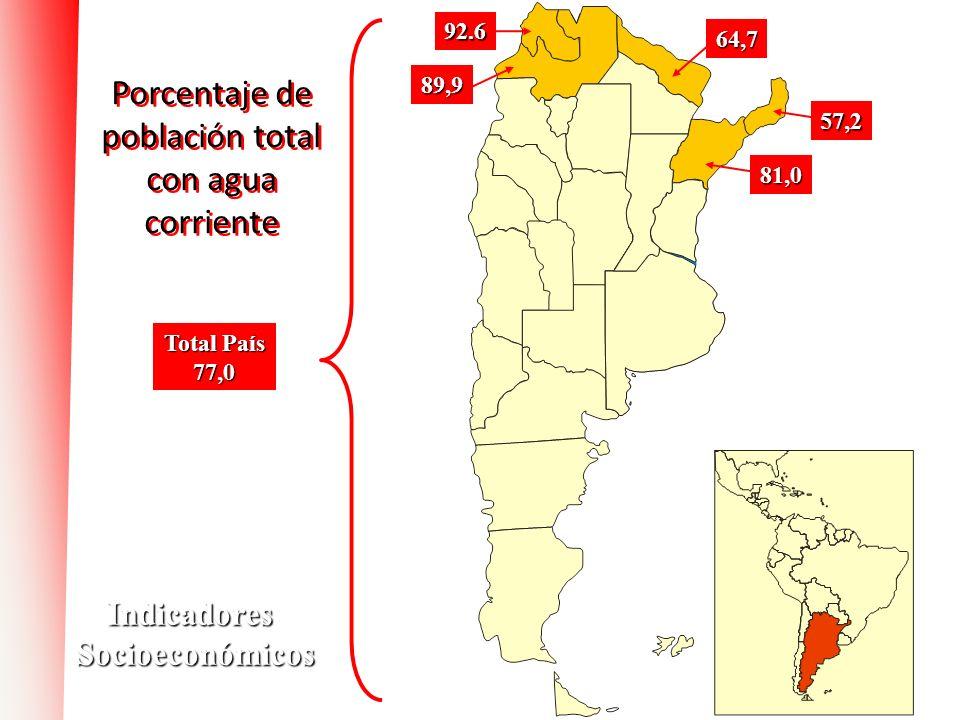 Porcentaje de población total con agua corriente