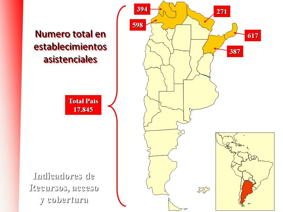 Numero total en establecimientos asistenciales