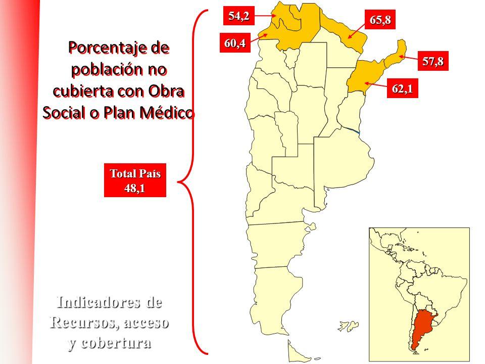 Porcentaje de población no cubierta con Obra Social o Plan Médico