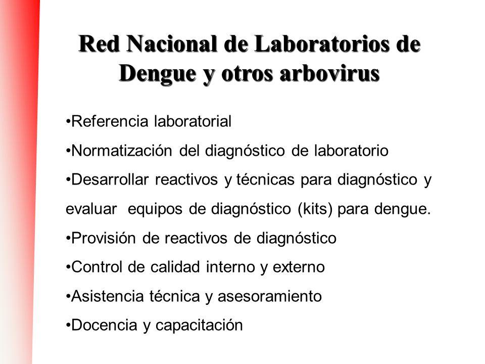 Red Nacional de Laboratorios de Dengue y otros arbovirus