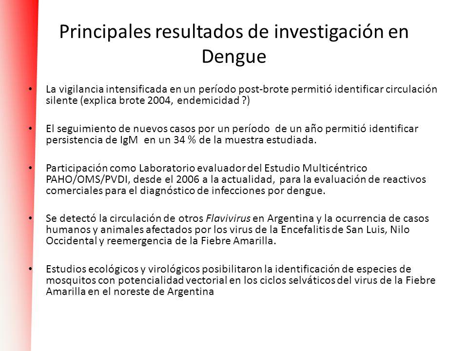 Principales resultados de investigación en Dengue