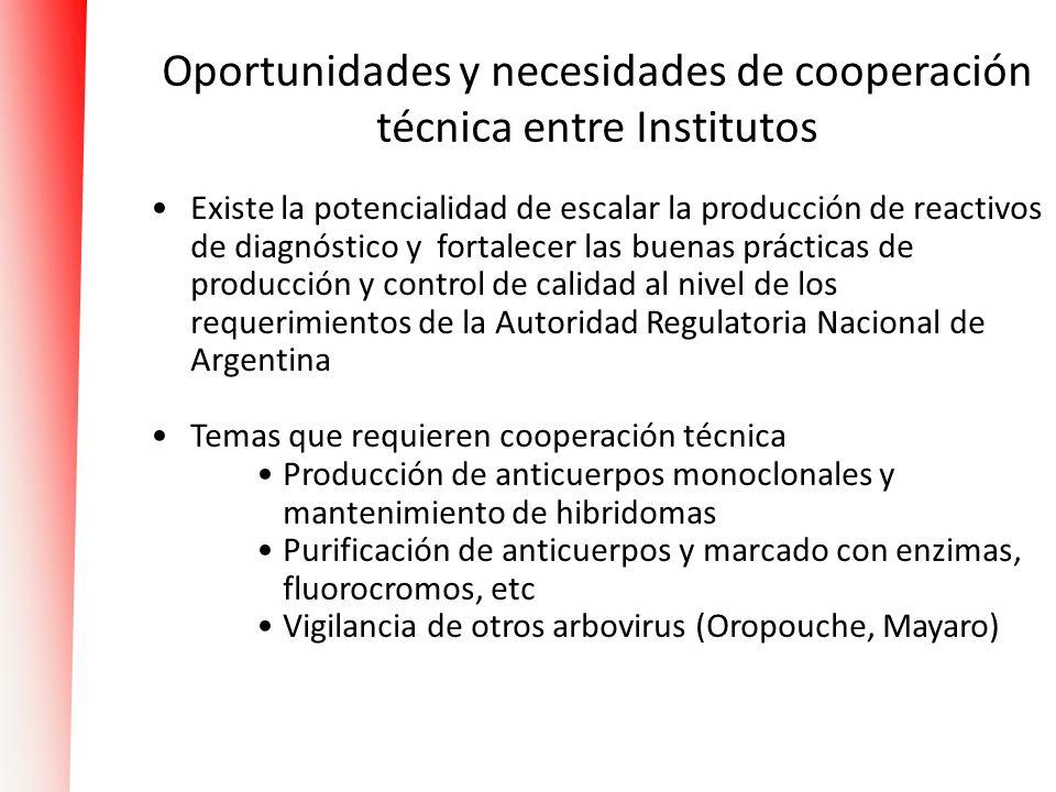 Oportunidades y necesidades de cooperación técnica entre Institutos