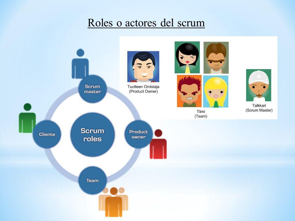 Roles o actores del scrum