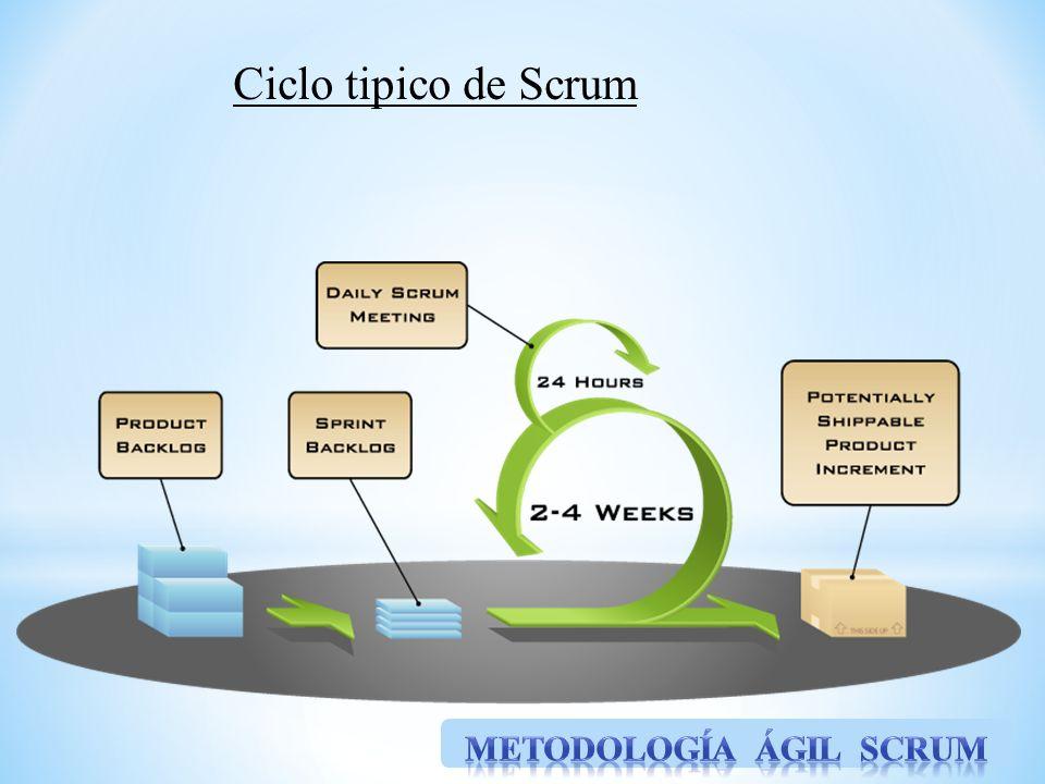 Metodología ágil Scrum