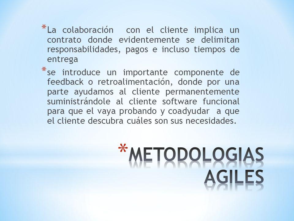 La colaboración con el cliente implica un contrato donde evidentemente se delimitan responsabilidades, pagos e incluso tiempos de entrega