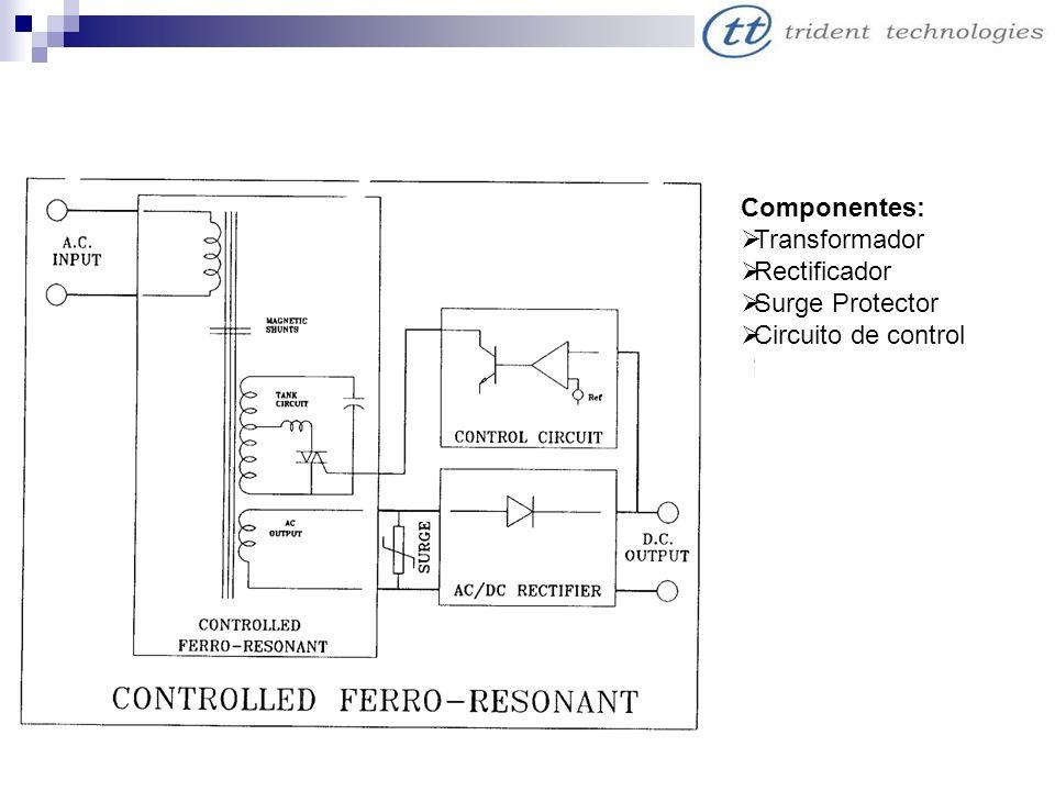 Componentes: Transformador Rectificador Surge Protector Circuito de control