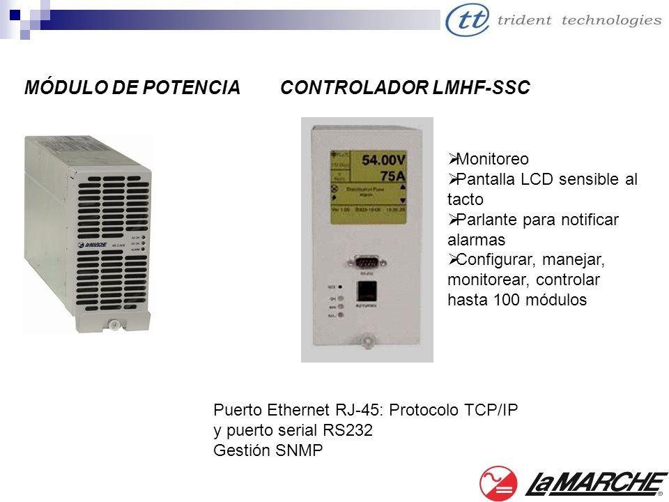MÓDULO DE POTENCIA CONTROLADOR LMHF-SSC Monitoreo