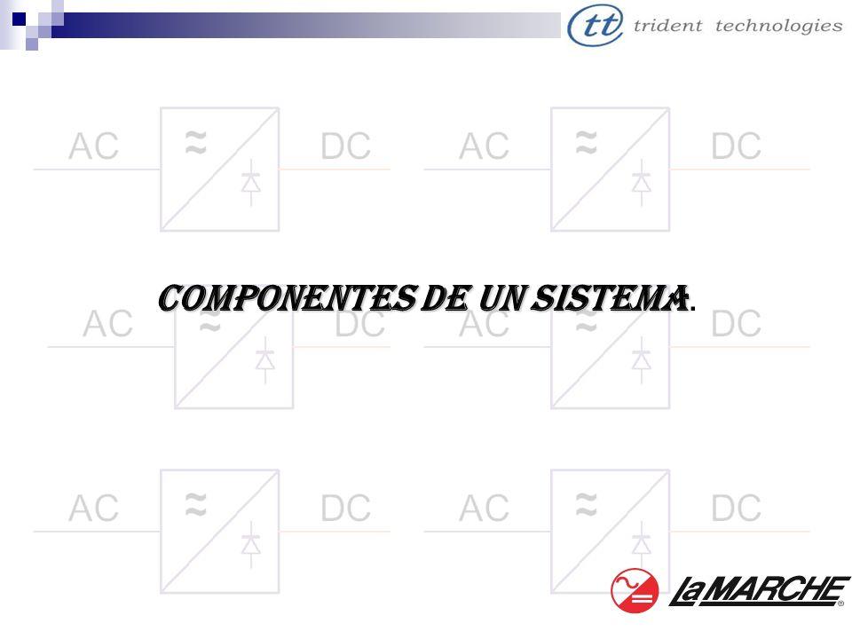 Componentes de un sistema.