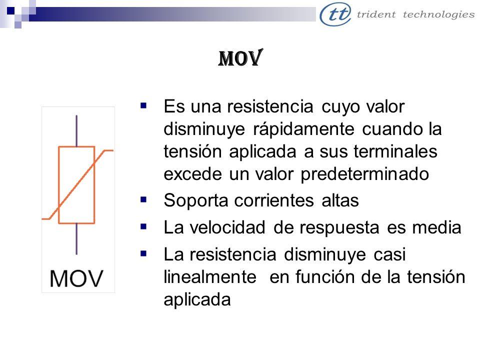 mov Es una resistencia cuyo valor disminuye rápidamente cuando la tensión aplicada a sus terminales excede un valor predeterminado.