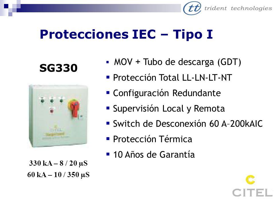 Protecciones IEC – Tipo I